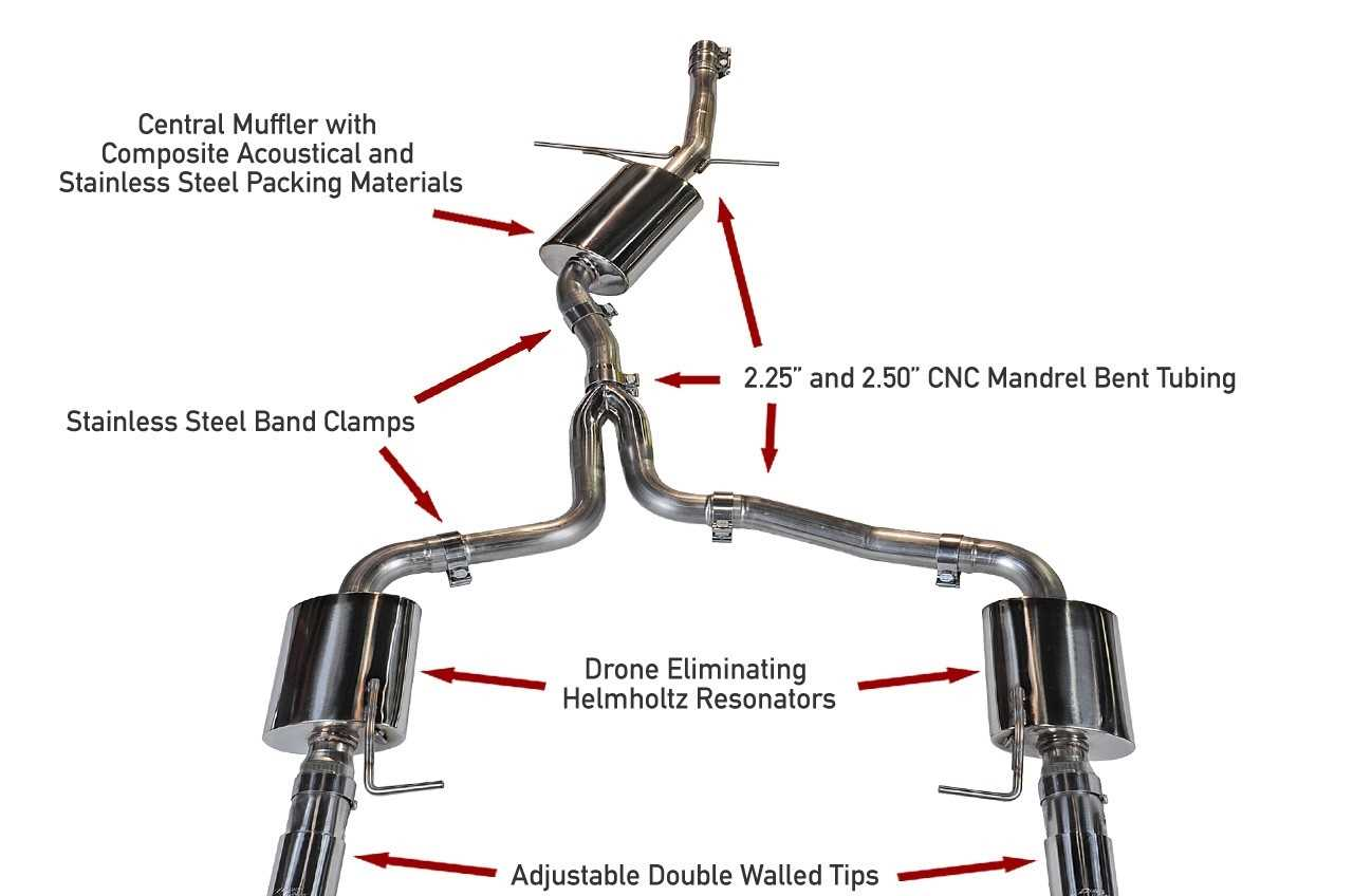 Awe Tuning B8 A4 2.0T Dual Outlet Exhaust System