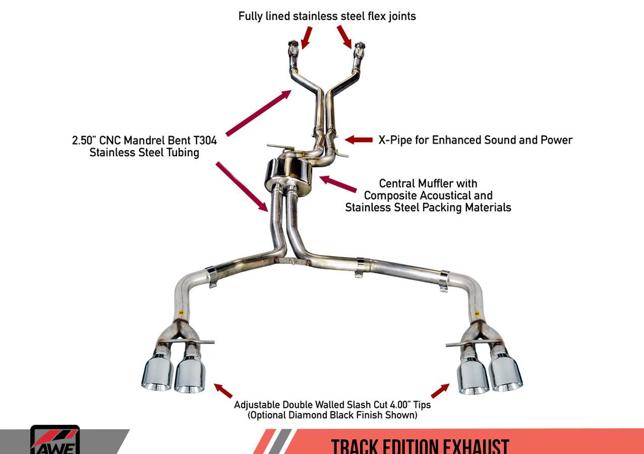 Track Edition Exhaust