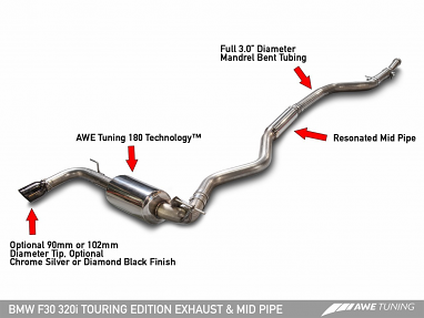 AWE Tuning Touring Edition Exhaust + Performance Mid Pipe For BMW F30 320i