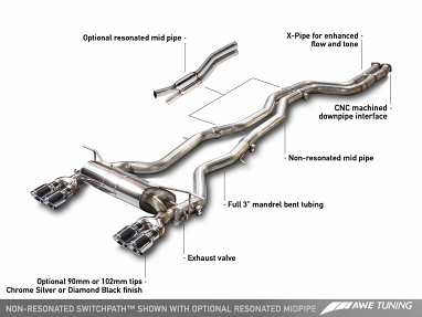 AWE Tuning BMW F8X M3/M4 Non Resonated SwitchPath Exhaust